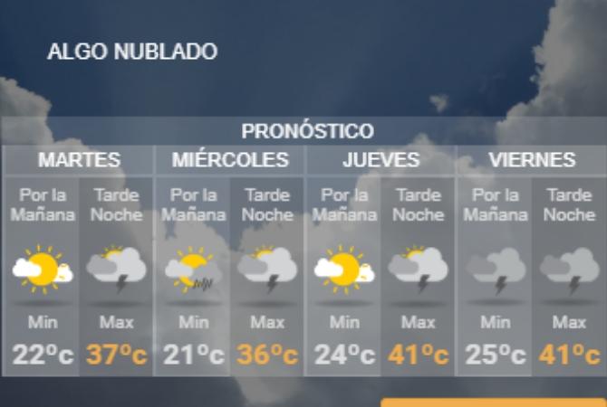 El tiempo en San Juan: ¡la semana será un horno!