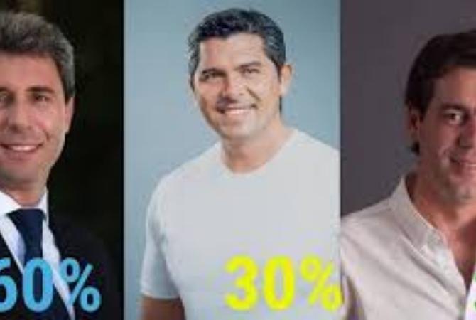 Uñac se consolida y Orrego es el jefe de la oposición
