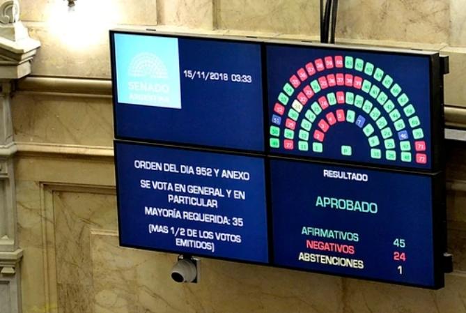 Cambiemos logró convertir en ley el Presupuesto 2019