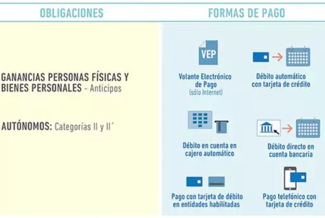 Chau efectivo: la AFIP exige el pago electrónico para abonar impuestos